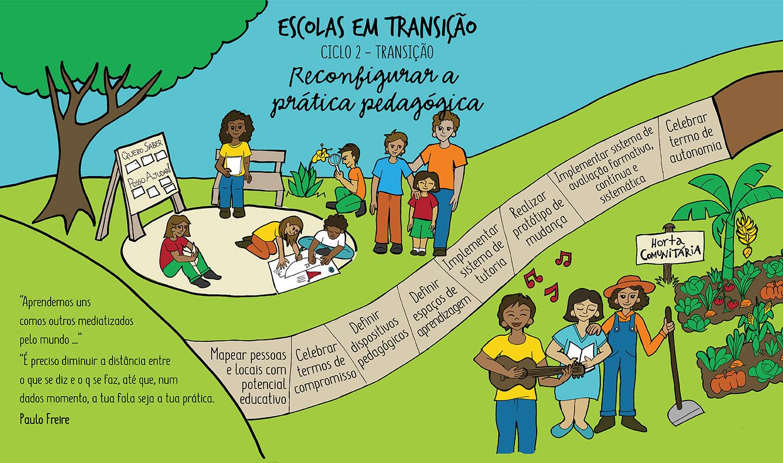 escolas-em-transicao